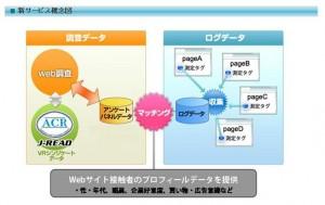 新サービス概念図