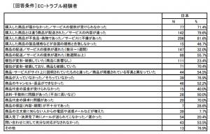 経産省_クレーム化率2014