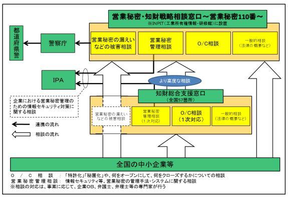 ASCII.jp特許庁、営業秘密・知的戦略の相談窓口を開設A/Bテストが無料で捗る!「Google オプティマイズ」の設定と使い方新機能「コンテンツタイプ」でCMSをもっと身近にするMovable Type 7田川欣哉、深津貴之、中村洋基——トップクリエイターが語る「体験」のデザインメルカリの急成長を支える分析チームにアナリストとしてジョインする方法「脱電話」でコミュニケーション基盤へ進化したTwilio、LINEとも接続たった数行のCSSでパララックス風表現ができる「position: sticky」の使い方