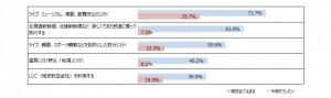 20161220%e3%82%b0%e3%83%a9%e3%83%95%e5%85%83