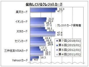 https://www.tsuhannews.jp/wp-content/uploads/2018/02/c7987fd2c0494928c66242b8afe2be5b-300x225.jpg