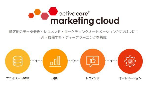 AI搭載のマーケティングクラウド、大手ECサイトで導入相次ぐ