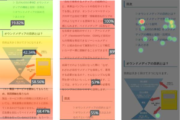 ミエルカ ヒートマップ3種