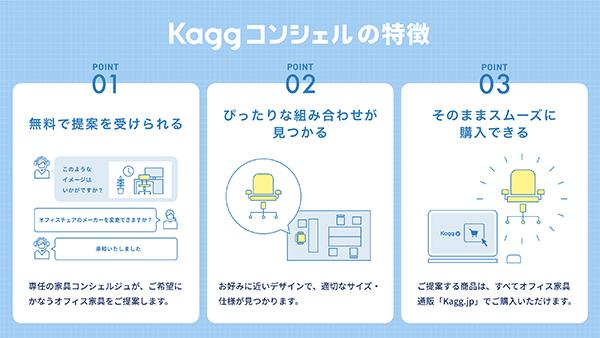 「Kagg.jp」がオフィス家具のOLコーディネート